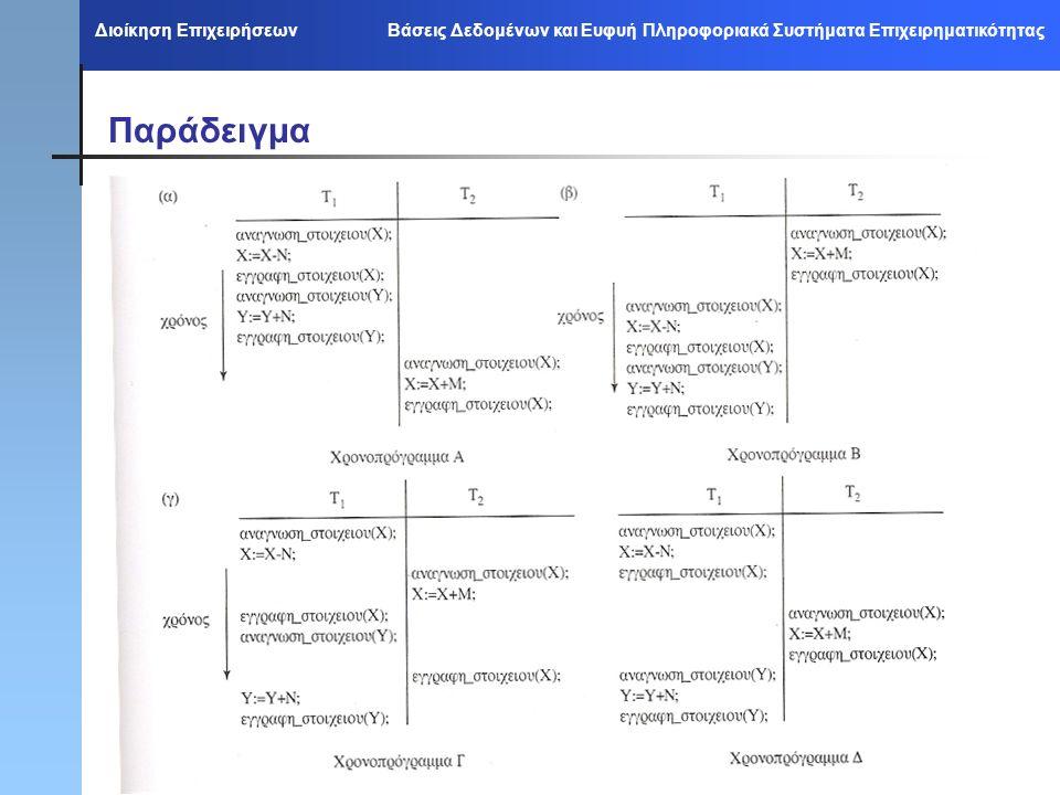 Διοίκηση Επιχειρήσεων Βάσεις Δεδομένων και Ευφυή Πληροφοριακά Συστήματα Επιχειρηματικότητας Παράδειγμα