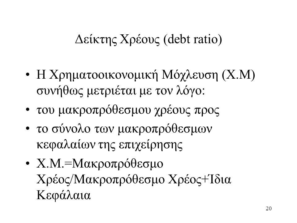 20 Η Χρηματοοικονομική Μόχλευση (Χ.Μ) συνήθως μετριέται με τον λόγο: του μακροπρόθεσμου χρέους προς το σύνολο των μακροπρόθεσμων κεφαλαίων της επιχείρησης Χ.Μ.=Μακροπρόθεσμο Χρέος/Μακροπρόθεσμο Χρέος+Ίδια Κεφάλαια Δείκτης Χρέους (debt ratio)
