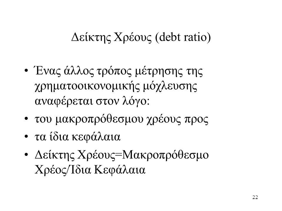 22 Ένας άλλος τρόπος μέτρησης της χρηματοοικονομικής μόχλευσης αναφέρεται στον λόγο: του μακροπρόθεσμου χρέους προς τα ίδια κεφάλαια Δείκτης Χρέους=Μακροπρόθεσμο Χρέος/Ίδια Κεφάλαια Δείκτης Χρέους (debt ratio)