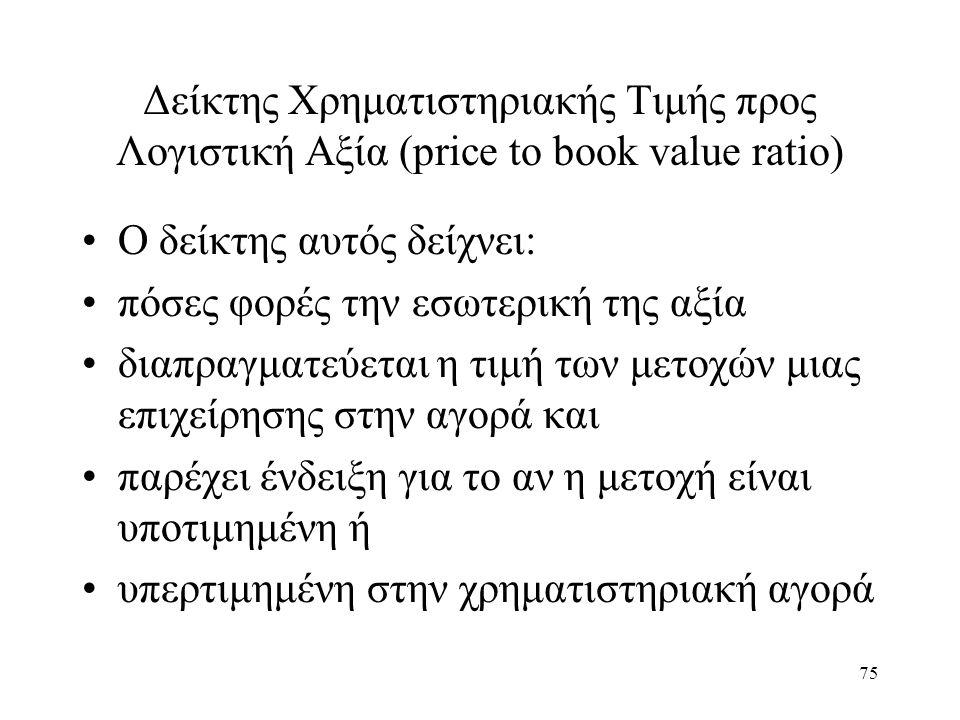 75 Δείκτης Χρηματιστηριακής Τιμής προς Λογιστική Αξία (price to book value ratio) Ο δείκτης αυτός δείχνει: πόσες φορές την εσωτερική της αξία διαπραγματεύεται η τιμή των μετοχών μιας επιχείρησης στην αγορά και παρέχει ένδειξη για το αν η μετοχή είναι υποτιμημένη ή υπερτιμημένη στην χρηματιστηριακή αγορά