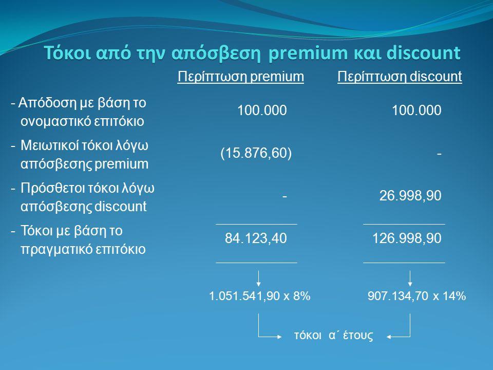 Τόκοι από την απόσβεση premium και discount Περίπτωση premiumΠερίπτωση discount - Απόδοση με βάση το ονομαστικό επιτόκιο 100.000 -Μειωτικοί τόκοι λόγω απόσβεσης premium (15.876,60)- -Πρόσθετοι τόκοι λόγω απόσβεσης discount -26.998,90 -Τόκοι με βάση το πραγματικό επιτόκιο 84.123,40126.998,90 1.051.541,90 x 8%907.134,70 x 14% τόκοι α΄ έτους