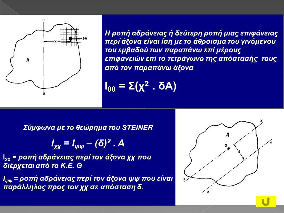 Η ροπή αδράνειας ή δεύτερη ροπή μιας επιφάνειας περί άξονα είναι ίση με το άθροισμα του γινόμενου του εμβαδού των παραπάνω επί μέρους επιφανειών επί το τετράγωνο της απόστασής τους από τον παραπάνω άξονα Ι 00 = Σ(χ 2.