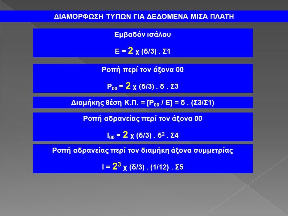 Εμβαδόν ισάλου Ε = 2 χ (δ/3).Σ1 Ροπή περί τον άξονα 00 Ρ 00 = 2 χ (δ/3).