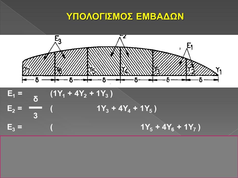 (1Υ 1 + 4Υ 2 + 1Υ 3 ) δ 3 Ε 1 = ( 1Υ 3 + 4Υ 4 + 1Υ 5 )Ε 2 = ( 1Υ 5 + 4Υ 6 + 1Υ 7 )Ε 3 = δ 3 ΣΥΝΤΕΛΕΣΤΕΣ SIMPSON Ε =(1Υ 1 + 4Υ 2 + 2Υ 3 + 4Υ 4 + 2Υ 5 + 4Υ 6 + 1Υ 7 )