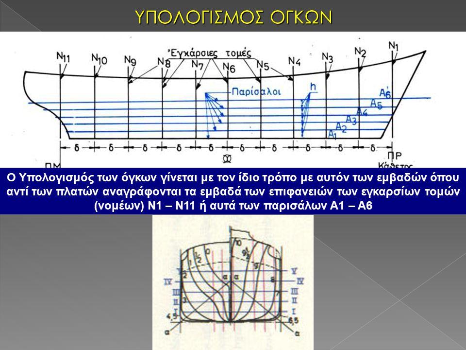 Ο Υπολογισμός των όγκων γίνεται με τον ίδιο τρόπο με αυτόν των εμβαδών όπου αντί των πλατών αναγράφονται τα εμβαδά των επιφανειών των εγκαρσίων τομών (νομέων) Ν1 – Ν11 ή αυτά των παρισάλων Α1 – Α6