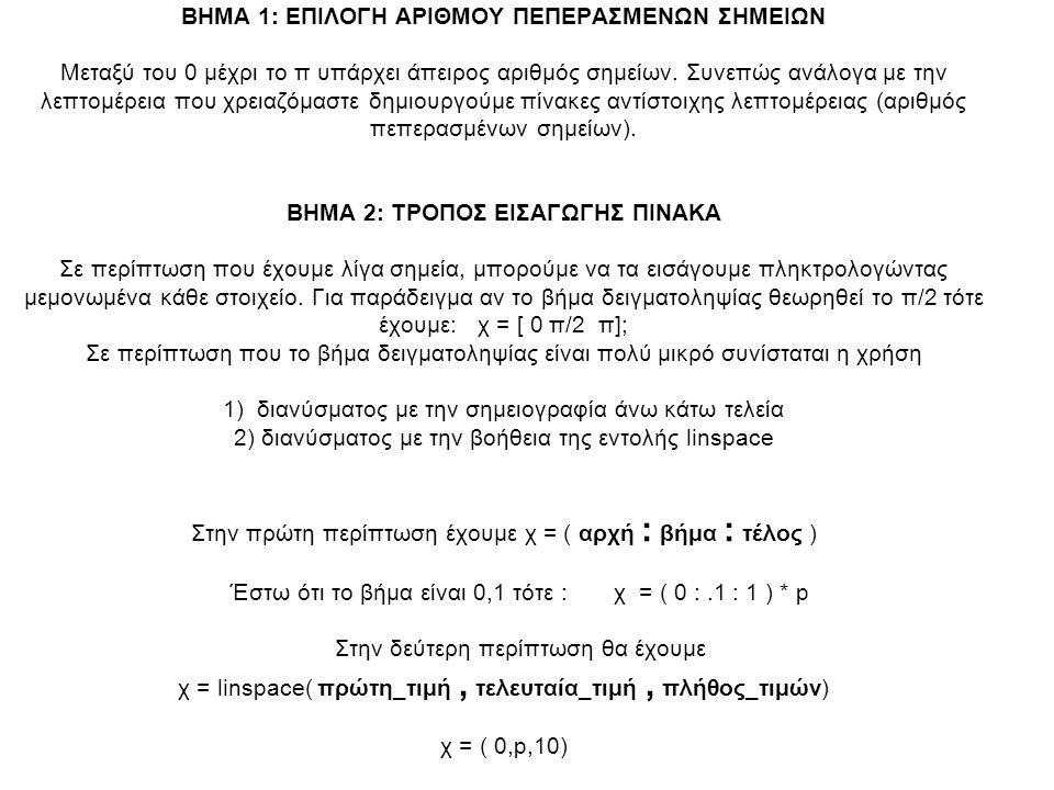 ΒΗΜΑ 1: ΕΠΙΛΟΓΗ ΑΡΙΘΜΟΥ ΠΕΠΕΡΑΣΜΕΝΩΝ ΣΗΜΕΙΩΝ Μεταξύ του 0 μέχρι το π υπάρχει άπειρος αριθμός σημείων.