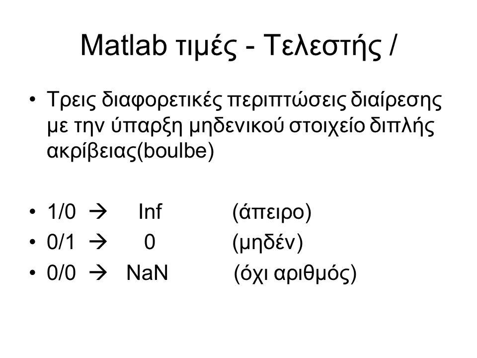 Μatlab τιμές - Tελεστής / Τρεις διαφορετικές περιπτώσεις διαίρεσης με την ύπαρξη μηδενικού στοιχείο διπλής ακρίβειας(boulbe) 1/0  Ιnf (άπειρο) 0/1  0 (μηδέν) 0/0  NaN (όχι αριθμός)