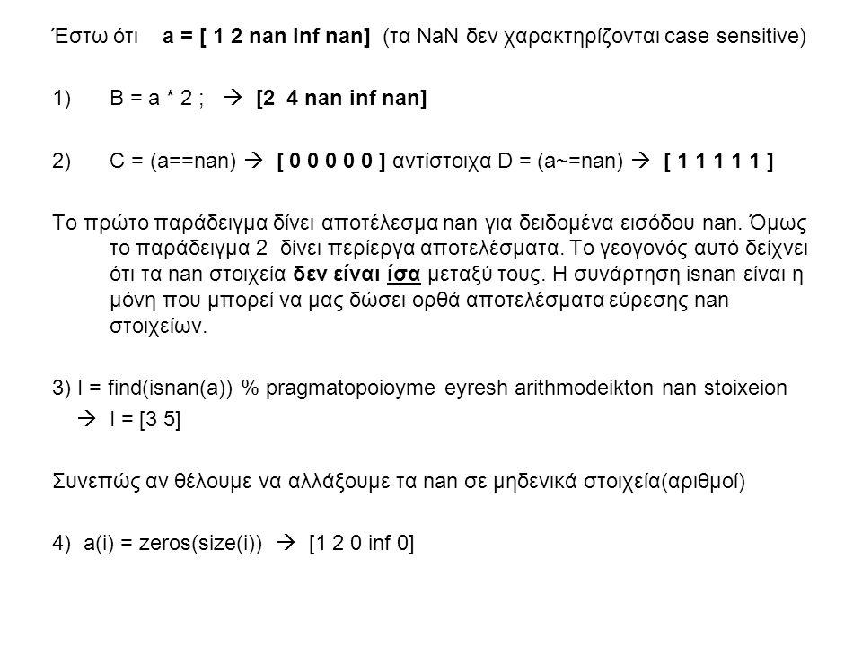 Έστω ότι a = [ 1 2 nan inf nan] (τα ΝaN δεν χαρακτηρίζονται case sensitive) 1)B = a * 2 ;  [2 4 nan inf nan] 2)C = (a==nan)  [ 0 0 0 0 0 ] αντίστοιχα D = (a~=nan)  [ 1 1 1 1 1 ] Το πρώτο παράδειγμα δίνει αποτέλεσμα nan για δειδομένα εισόδου nan.