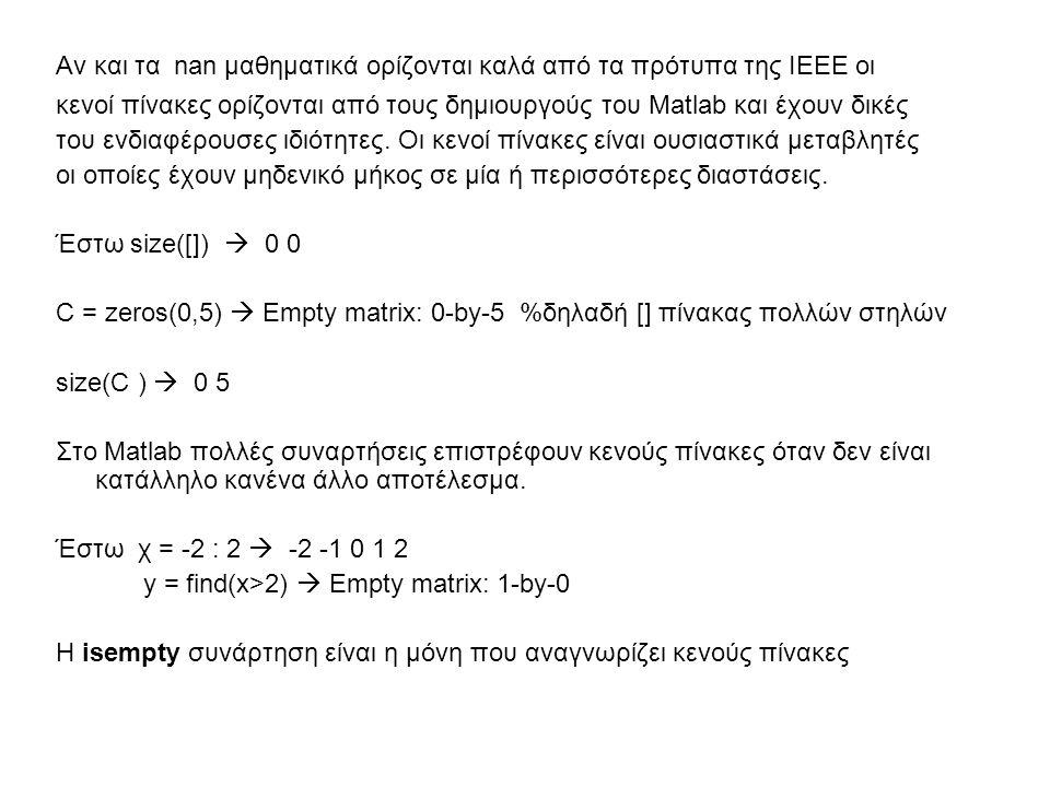 Αν και τα nan μαθηματικά ορίζονται καλά από τα πρότυπα της IEEE οι κενοί πίνακες ορίζονται από τους δημιουργούς του Matlab και έχουν δικές του ενδιαφέρουσες ιδιότητες.