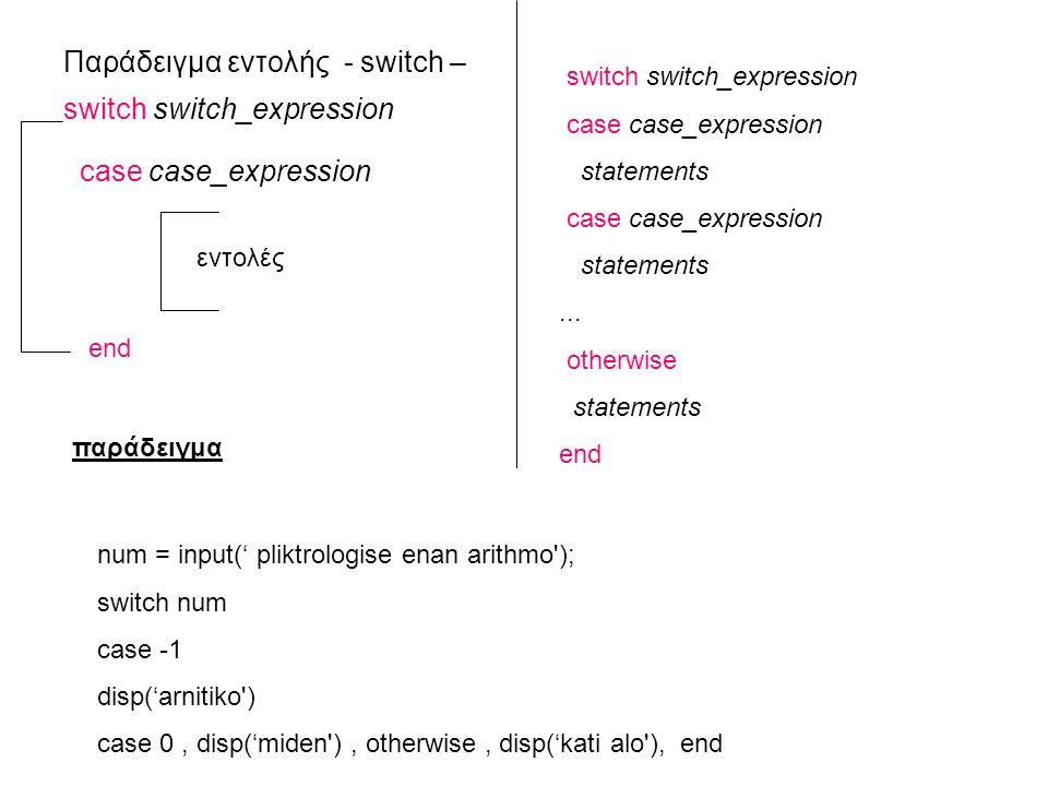 Παράδειγμα εντολής - switch – switch switch_expression case case_expression εντολές end switch switch_expression case case_expression statements case case_expression statements...