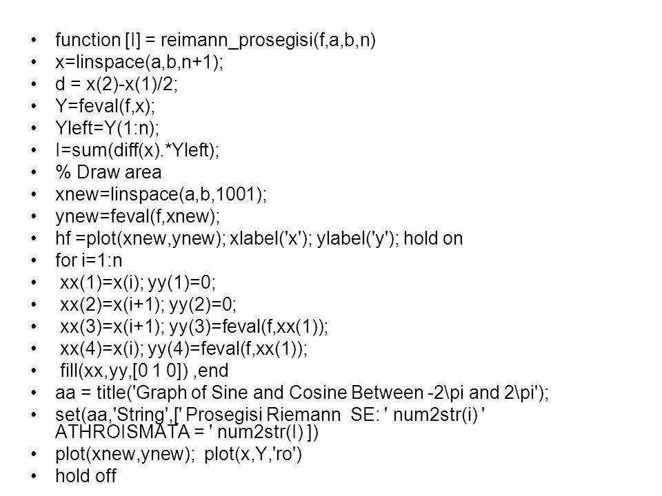 function [I] = reimann_prosegisi(f,a,b,n) x=linspace(a,b,n+1); d = x(2)-x(1)/2; Y=feval(f,x); Yleft=Y(1:n); I=sum(diff(x).*Yleft); % Draw area xnew=linspace(a,b,1001); ynew=feval(f,xnew); hf =plot(xnew,ynew); xlabel( x ); ylabel( y ); hold on for i=1:n xx(1)=x(i); yy(1)=0; xx(2)=x(i+1); yy(2)=0; xx(3)=x(i+1); yy(3)=feval(f,xx(1)); xx(4)=x(i); yy(4)=feval(f,xx(1)); fill(xx,yy,[0 1 0]),end aa = title( Graph of Sine and Cosine Between -2\pi and 2\pi ); set(aa, String ,[ Prosegisi Riemann SE: num2str(i) ATHROISMATA = num2str(I) ]) plot(xnew,ynew); plot(x,Y, ro ) hold off