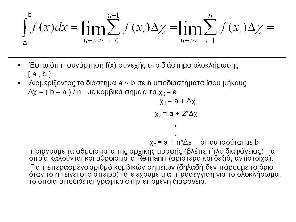 Έστω ότι η συνάρτηση f(x) συνεχής στο διάστημα ολοκλήρωσης [ a, b ] Διαμερίζοντας το διάστημα a ~ b σε n υποδιαστήματα ίσου μήκους Δχ = ( b – a ) / n με κομβικά σημεία τα χ 0 = a χ 1 = a + Δχ χ 2 = a + 2*Δχ.