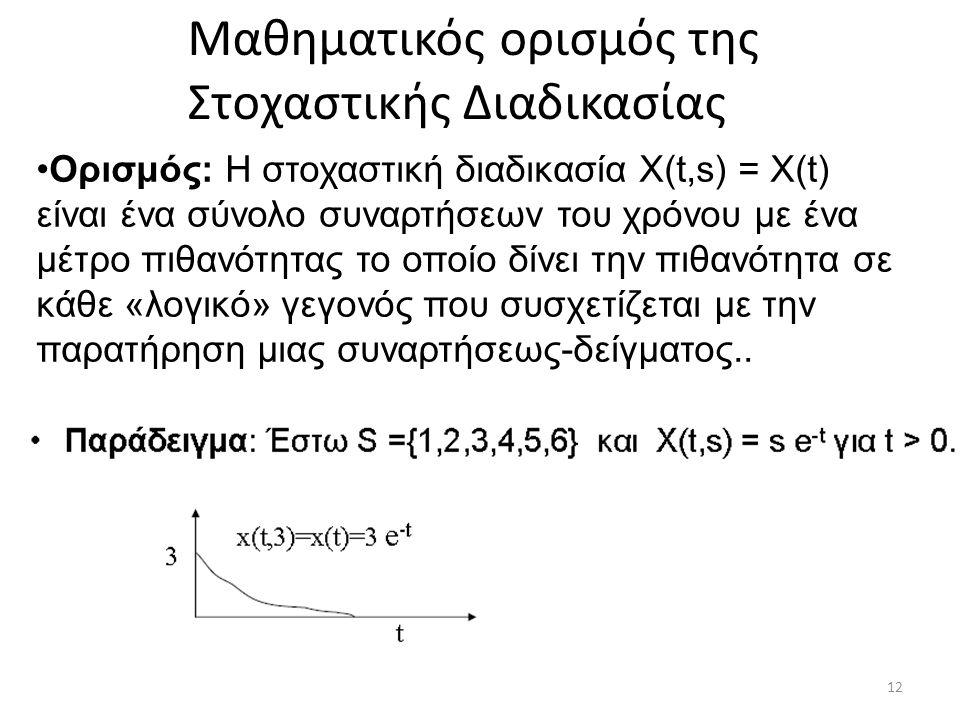 Μαθηματικός ορισμός της Στοχαστικής Διαδικασίας Ορισμός: Η στοχαστική διαδικασία X(t,s) = X(t) είναι ένα σύνολο συναρτήσεων του χρόνου με ένα μέτρο πιθανότητας το οποίο δίνει την πιθανότητα σε κάθε «λογικό» γεγονός που συσχετίζεται με την παρατήρηση μιας συναρτήσεως-δείγματος..