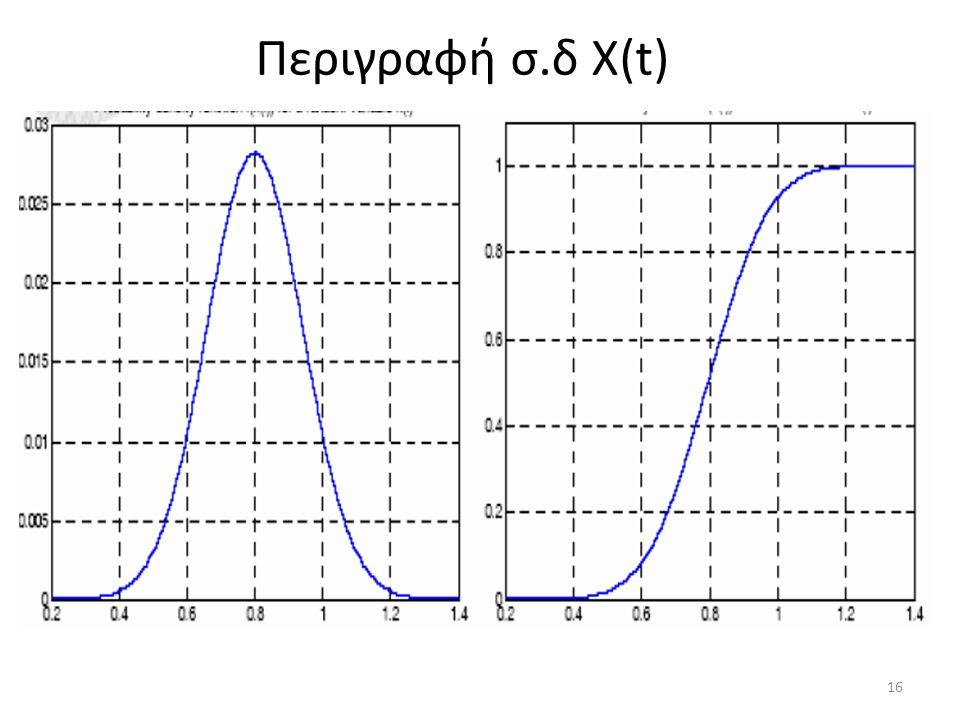 Περιγραφή σ.δ Χ(t) 16