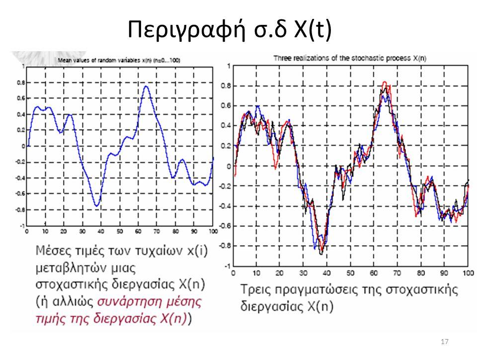 Περιγραφή σ.δ Χ(t) 17