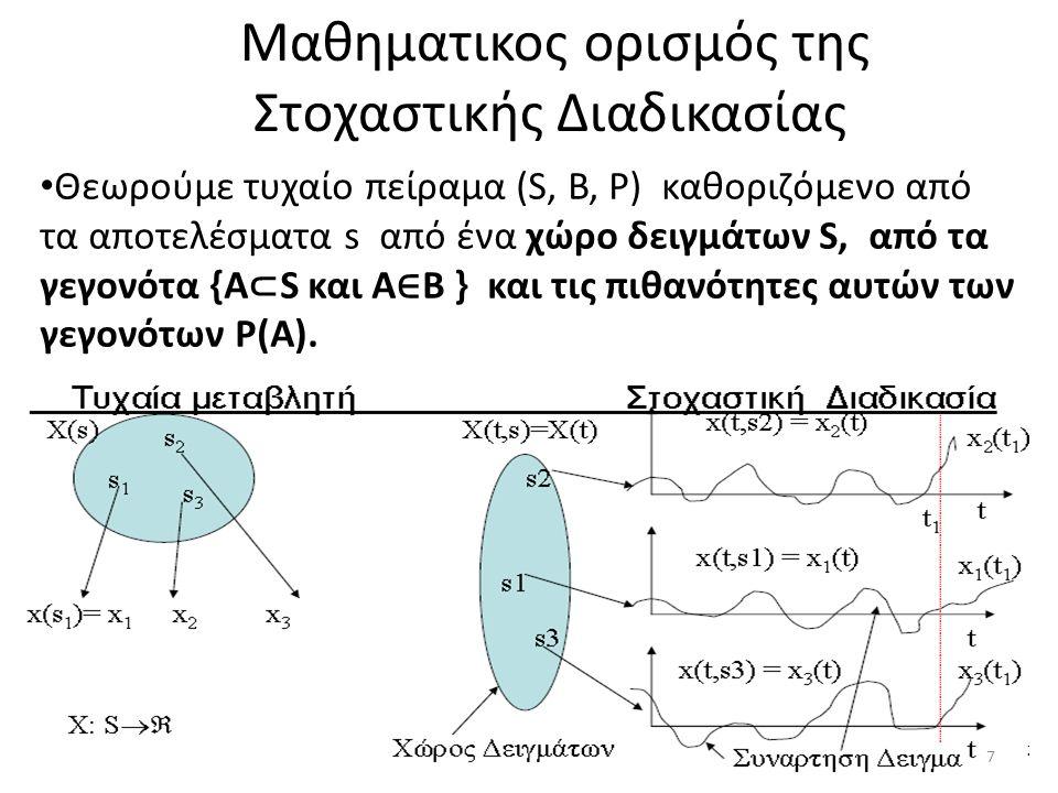 Μαθηματικος ορισμός της Στοχαστικής Διαδικασίας Θεωρούμε τυχαίο πείραμα (S, B, P) καθοριζόμενο από τα αποτελέσματα s από ένα χώρο δειγμάτων S, από τα γεγονότα {Α ⊂ S και Α ∈ Β } και τις πιθανότητες αυτών των γεγονότων Ρ(Α).