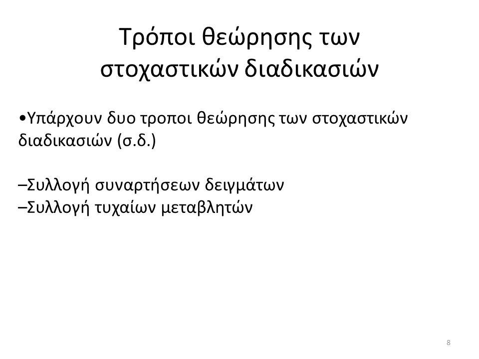 Εργοδικές διαδικασίες Για την συνάρτηση-δείγμα x(t) της σ.δ.