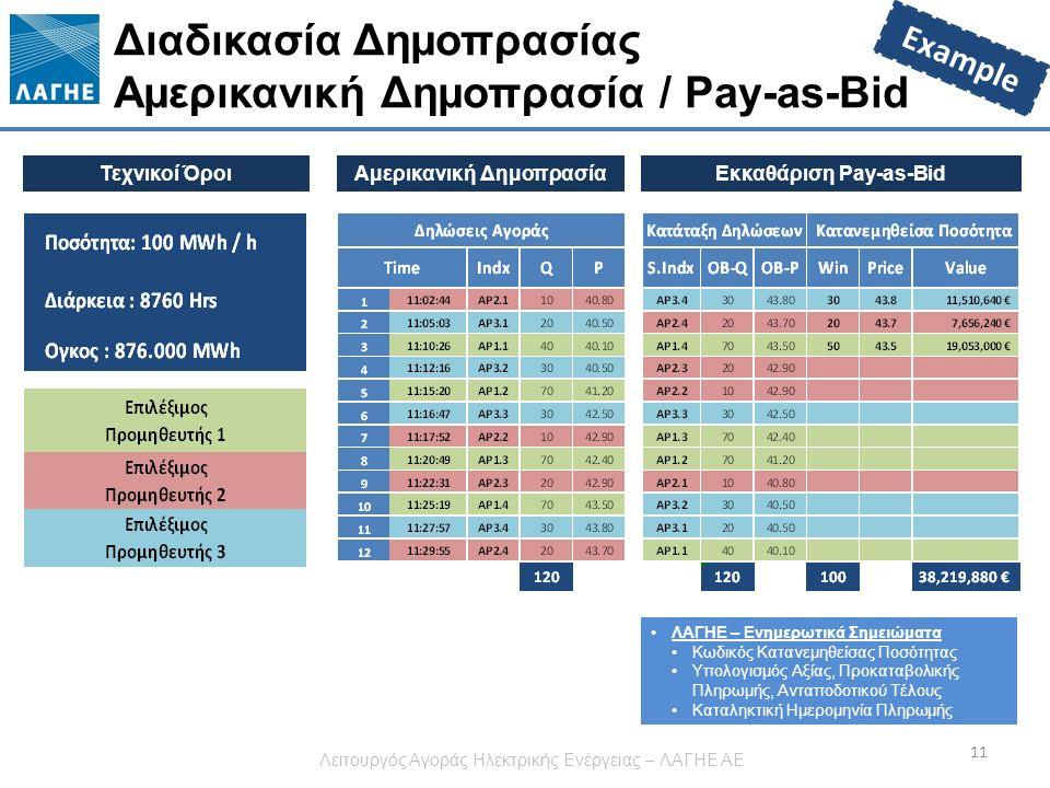 Διαδικασία Δημοπρασίας Αμερικανική Δημοπρασία / Pay-as-Bid 11 Εκκαθάριση Pay-as-Bid ΛΑΓΗΕ – Ενημερωτικά Σημειώματα Κωδικός Κατανεμηθείσας Ποσότητας Υπολογισμός Αξίας, Προκαταβολικής Πληρωμής, Ανταποδοτικού Τέλους Καταληκτική Ημερομηνία Πληρωμής Αμερικανική Δημοπρασία Example Λειτουργός Αγοράς Ηλεκτρικής Ενέργειας – ΛΑΓΗΕ ΑΕ Τεχνικοί Όροι