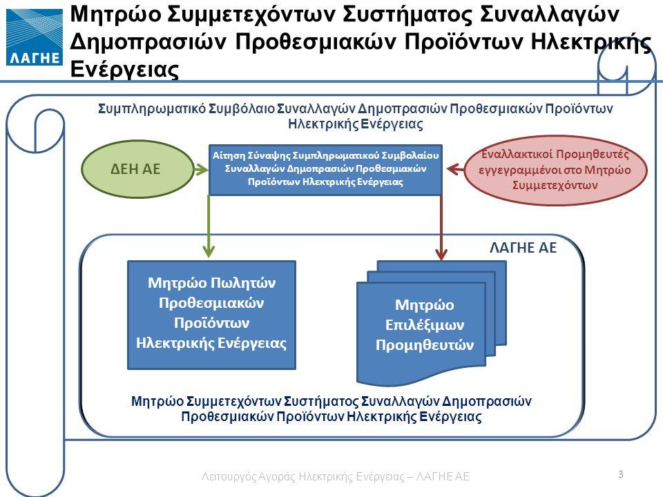 Μητρώο Συμμετεχόντων Συστήματος Συναλλαγών Δημοπρασιών Προθεσμιακών Προϊόντων Ηλεκτρικής Ενέργειας 3 Λειτουργός Αγοράς Ηλεκτρικής Ενέργειας – ΛΑΓΗΕ ΑΕ ΔΕΗ ΑΕ Εναλλακτικοί Προμηθευτές εγγεγραμμένοι στο Μητρώο Συμμετεχόντων Μητρώο Επιλέξιμων Προμηθευτών Αίτηση Σύναψης Συμπληρωματικού Συμβολαίου Συναλλαγών Δημοπρασιών Προθεσμιακών Προϊόντων Ηλεκτρικής Ενέργειας Μητρώο Συμμετεχόντων Συστήματος Συναλλαγών Δημοπρασιών Προθεσμιακών Προϊόντων Ηλεκτρικής Ενέργειας ΛΑΓΗΕ ΑΕ Μητρώο Πωλητών Προθεσμιακών Προϊόντων Ηλεκτρικής Ενέργειας Συμπληρωματικό Συμβόλαιο Συναλλαγών Δημοπρασιών Προθεσμιακών Προϊόντων Ηλεκτρικής Ενέργειας