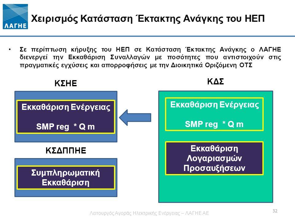 Χειρισμός Κατάσταση Έκτακτης Ανάγκης του ΗΕΠ 32 ΚΣΗΕ ΚΔΣ Εκκαθάριση Ενέργειας SMP reg * Q m Εκκαθάριση Λογαριασμών Προσαυξήσεων Εκκαθάριση Ενέργειας S