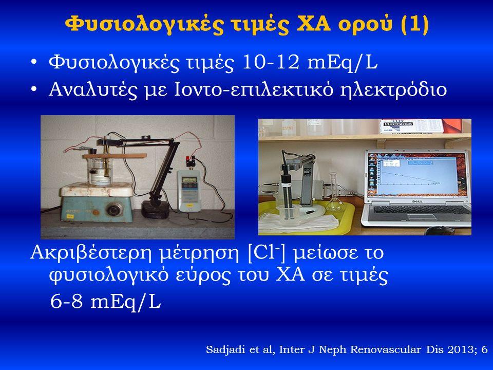 Φυσιολογικές τιμές ΧΑ ορού (1) Φυσιολογικές τιμές 10-12 mEq/L Αναλυτές με Ιοντο-επιλεκτικό ηλεκτρόδιο Ακριβέστερη μέτρηση [Cl - ] μείωσε το φυσιολογικό εύρος του ΧΑ σε τιμές 6-8 mEq/L Sadjadi et al, Inter J Neph Renovascular Dis 2013; 6