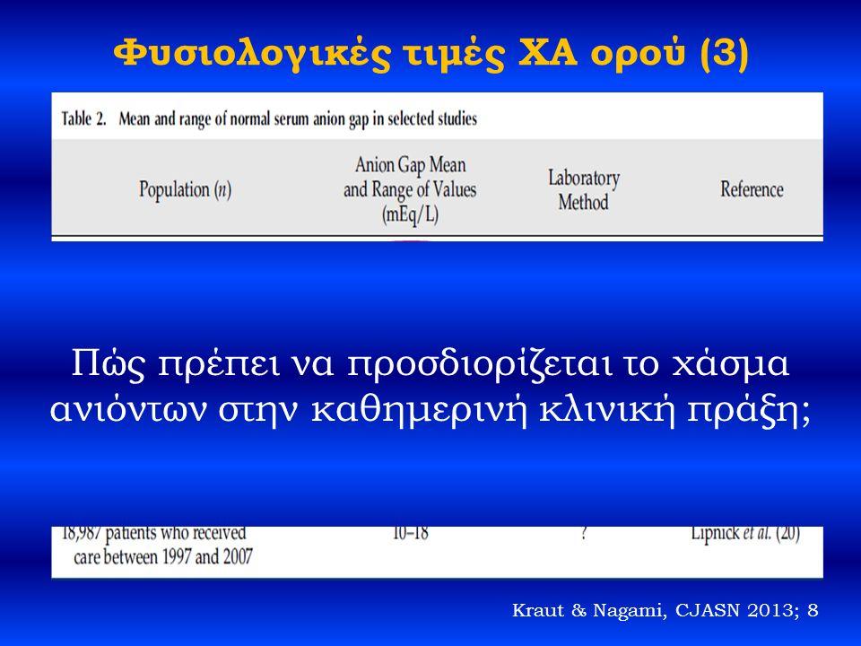 Φυσιολογικές τιμές ΧΑ ορού (3) Kraut & Nagami, CJASN 2013; 8 Πώς πρέπει να προσδιορίζεται το χάσμα ανιόντων στην καθημερινή κλινική πράξη;