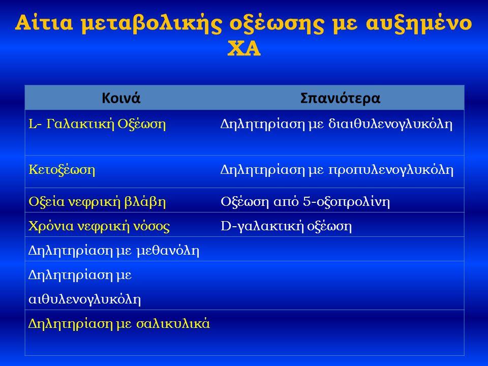 Αίτια μεταβολικής οξέωσης με αυξημένο ΧΑ ΚοινάΣπανιότερα L- Γαλακτική Οξέωση Δηλητηρίαση με διαιθυλενογλυκόλη Κετοξέωση Δηλητηρίαση με προπυλενογλυκόλη Οξεία νεφρική βλάβη Οξέωση από 5-οξοπρολίνη Χρόνια νεφρική νόσος D-γαλακτική οξέωση Δηλητηρίαση με μεθανόλη Δηλητηρίαση με αιθυλενογλυκόλη Δηλητηρίαση με σαλικυλικά