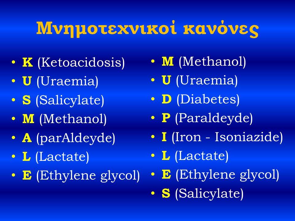 Μνημοτεχνικοί κανόνες Κ (Ketoacidosis) U (Uraemia) S (Salicylate) M (Methanol) A (parAldeyde) L (Lactate) E (Ethylene glycol) M (Methanol) U (Uraemia) D (Diabetes) P (Paraldeyde) I (Iron - Isoniazide) L (Lactate) E (Ethylene glycol) S (Salicylate)
