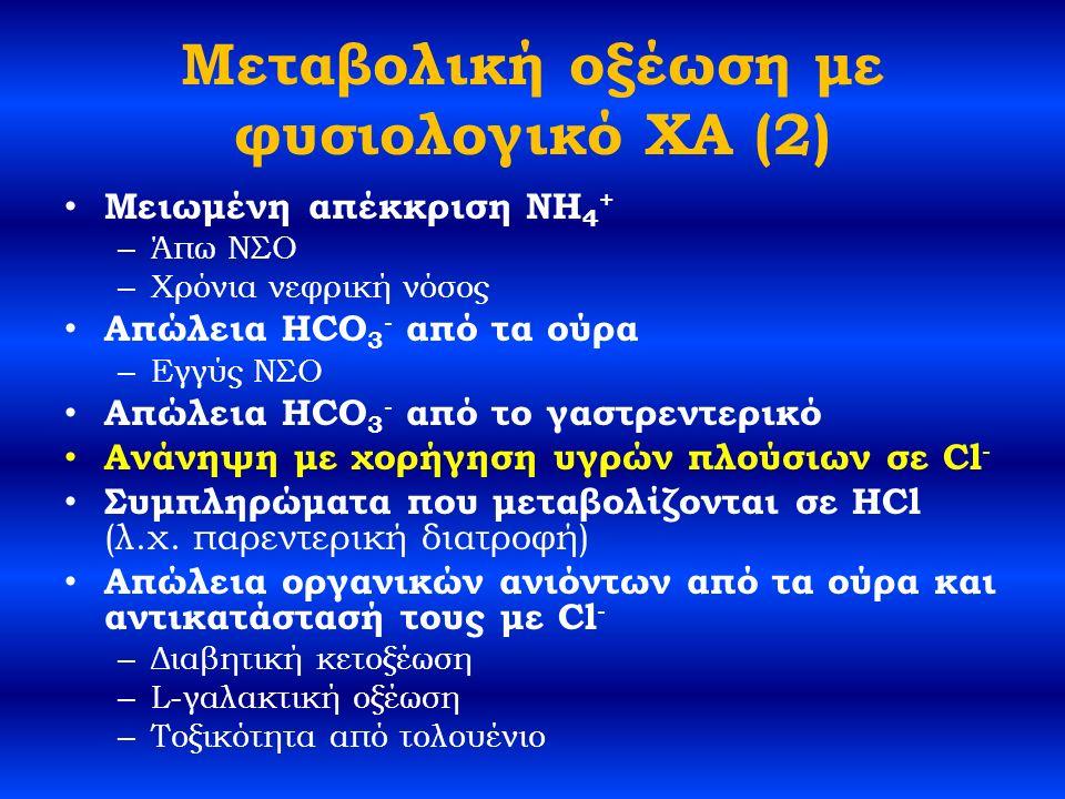 Μεταβολική οξέωση με φυσιολογικό ΧΑ (2) Μειωμένη απέκκριση NH 4 + – Άπω ΝΣΟ – Χρόνια νεφρική νόσος Απώλεια HCO 3 - από τα ούρα – Εγγύς ΝΣΟ Απώλεια HCO 3 - από το γαστρεντερικό Ανάνηψη με χορήγηση υγρών πλούσιων σε Cl - Συμπληρώματα που μεταβολίζονται σε HCl (λ.χ.