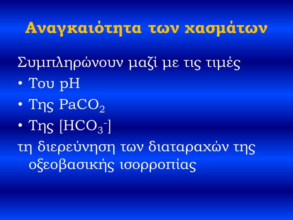 Αναγκαιότητα των χασμάτων Συμπληρώνουν μαζί με τις τιμές Του pH Της PaCO 2 Της [HCO 3 - ] τη διερεύνηση των διαταραχών της οξεοβασικής ισορροπίας