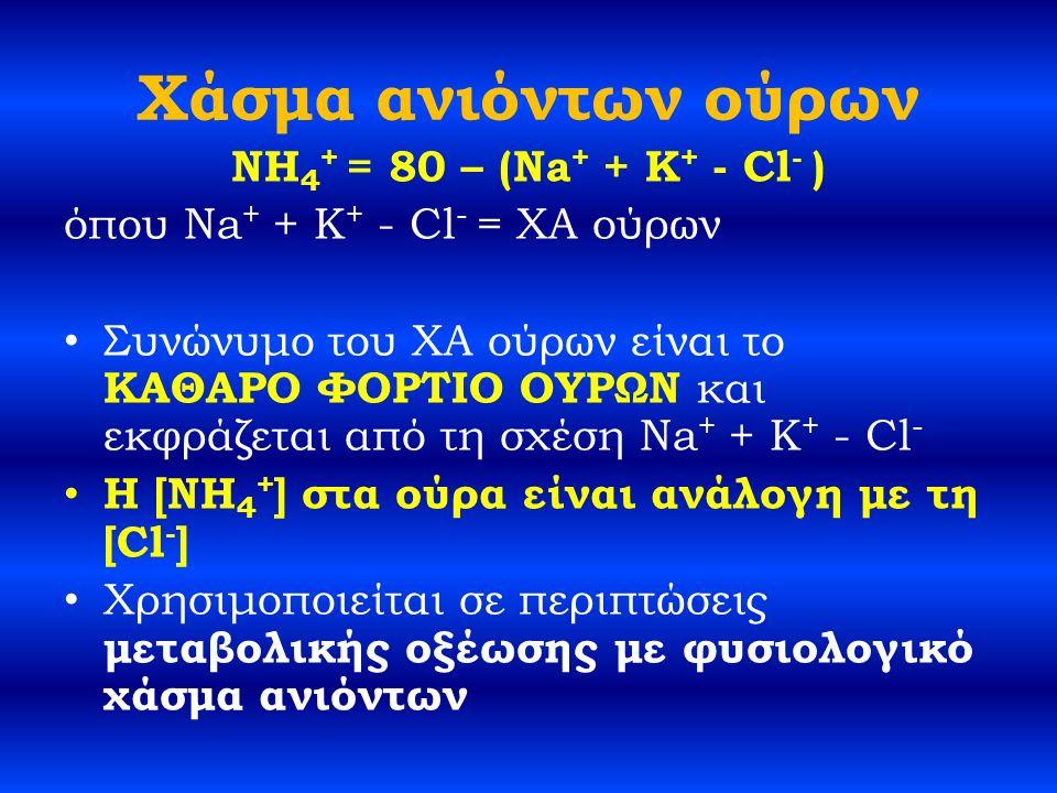 Χάσμα ανιόντων ούρων NH 4 + = 80 – (Na + + K + - Cl - ) όπου Na + + K + - Cl - = ΧΑ ούρων Συνώνυμο του ΧΑ ούρων είναι το ΚΑΘΑΡΟ ΦΟΡΤΙΟ ΟΥΡΩΝ και εκφράζεται από τη σχέση Na + + K + - Cl - Η [NH 4 + ] στα ούρα είναι ανάλογη με τη [Cl - ] Χρησιμοποιείται σε περιπτώσεις μεταβολικής οξέωσης με φυσιολογικό χάσμα ανιόντων