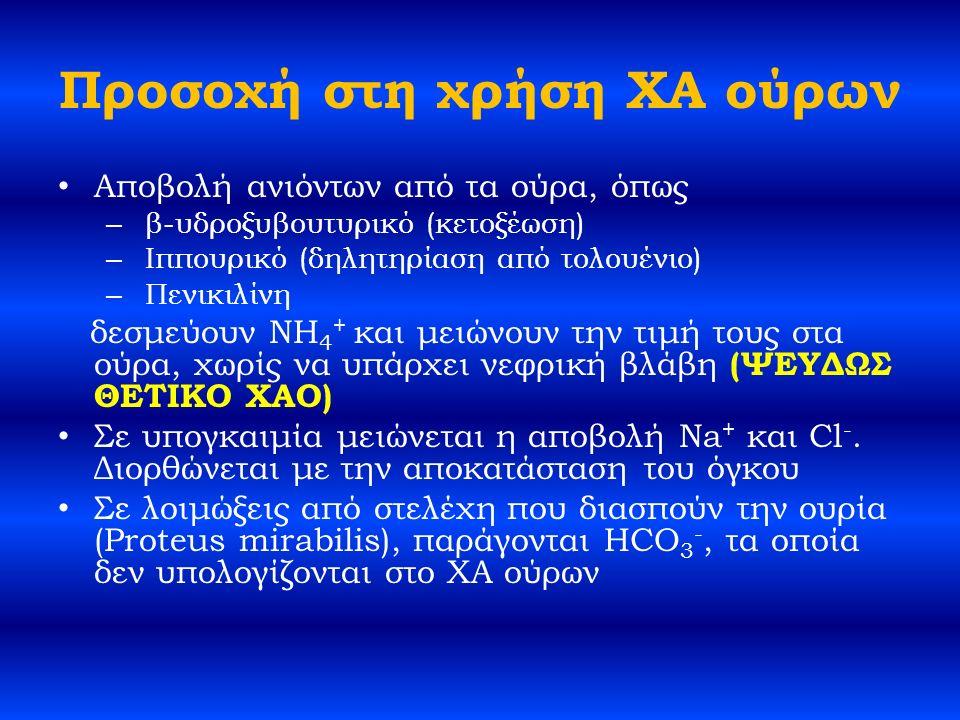 Προσοχή στη χρήση ΧΑ ούρων Αποβολή ανιόντων από τα ούρα, όπως – β-υδροξυβουτυρικό (κετοξέωση) – Ιππουρικό (δηλητηρίαση από τολουένιο) – Πενικιλίνη δεσμεύουν NH 4 + και μειώνουν την τιμή τους στα ούρα, χωρίς να υπάρχει νεφρική βλάβη (ΨΕΥΔΩΣ ΘΕΤΙΚΟ ΧΑΟ) Σε υπογκαιμία μειώνεται η αποβολή Na + και Cl -.