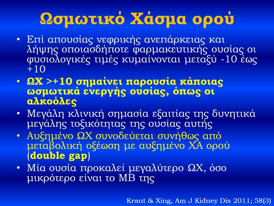 Ωσμωτικό Χάσμα ορού Επί απουσίας νεφρικής ανεπάρκειας και λήψης οποιασδήποτε φαρμακευτικής ουσίας οι φυσιολογικές τιμές κυμαίνονται μεταξύ -10 έως +10 ΩΧ >+10 σημαίνει παρουσία κάποιας ωσμωτικά ενεργής ουσίας, όπως οι αλκοόλες Μεγάλη κλινική σημασία εξαιτίας της δυνητικά μεγάλης τοξικότητας της ουσίας αυτής Αυξημένο ΩΧ συνοδεύεται συνήθως από μεταβολική οξέωση με αυξημένο ΧΑ ορού ( double gap ) Μία ουσία προκαλεί μεγαλύτερο ΩΧ, όσο μικρότερο είναι το ΜΒ της Kraut & Xing, Am J Kidney Dis 2011; 58(3)