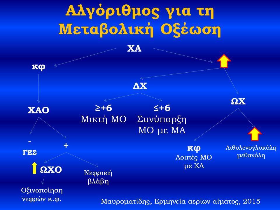 Αλγόριθμος για τη Μεταβολική Οξέωση XA κφ ΧΑΟ - ΓΕΣ + ΩΧΟ Νεφρική βλάβη Οξινοποίηση νεφρών κ.φ. ΩΧ Αιθυλενογλυκόλη μεθανόλη κφ Λοιπές ΜΟ με ΧΑ ΔΧ ≥+6