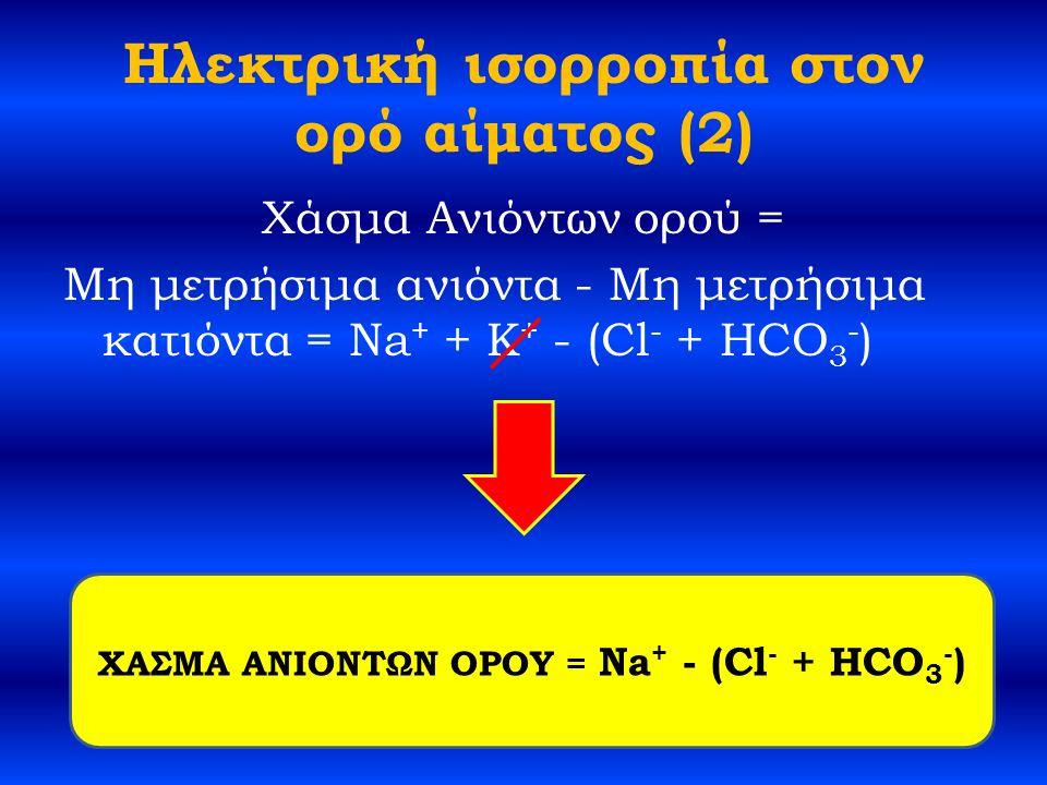 Ηλεκτρική ισορροπία στον ορό αίματος (2) Χάσμα Ανιόντων ορού = Μη μετρήσιμα ανιόντα - Μη μετρήσιμα κατιόντα = Na + + K + - (Cl - + HCO 3 - ) ΧΑΣΜΑ ΑΝΙΟΝΤΩΝ ΟΡΟΥ = Na + - (Cl - + HCO 3 - )