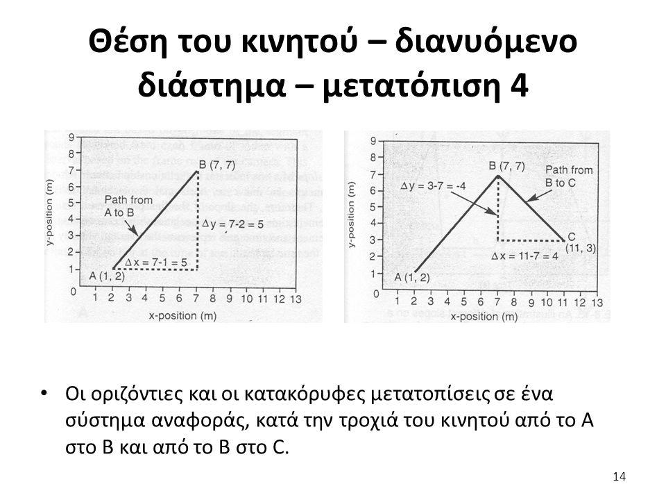 Θέση του κινητού – διανυόμενο διάστημα – μετατόπιση 4 Οι οριζόντιες και οι κατακόρυφες μετατοπίσεις σε ένα σύστημα αναφοράς, κατά την τροχιά του κινητού από το Α στο Β και από το Β στο C.