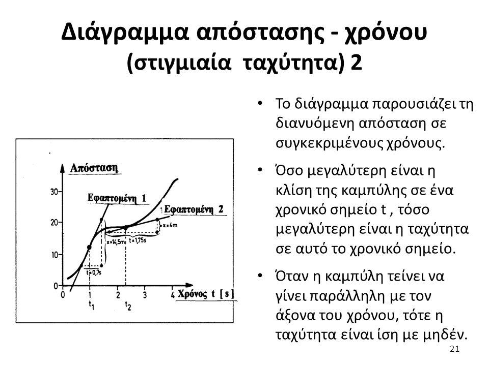 Διάγραμμα απόστασης - χρόνου (στιγμιαία ταχύτητα) 2 Το διάγραμμα παρουσιάζει τη διανυόμενη απόσταση σε συγκεκριμένους χρόνους.