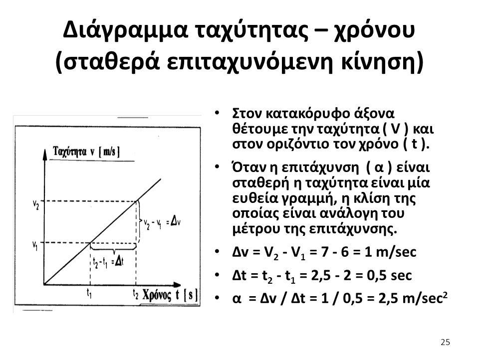 Διάγραμμα ταχύτητας – χρόνου (σταθερά επιταχυνόμενη κίνηση) Στον κατακόρυφο άξονα θέτουμε την ταχύτητα ( V ) και στον οριζόντιο τον χρόνο ( t ).