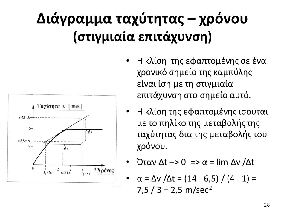 Διάγραμμα ταχύτητας – χρόνου (στιγμιαία επιτάχυνση) Η κλίση της εφαπτομένης σε ένα χρονικό σημείο της καμπύλης είναι ίση με τη στιγμιαία επιτάχυνση στο σημείο αυτό.