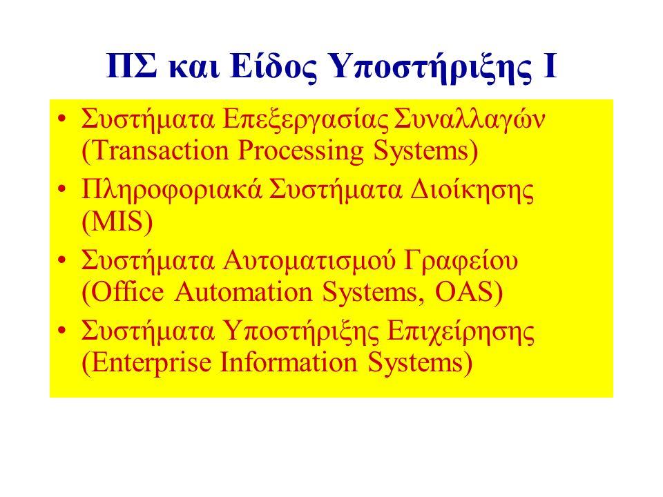ΠΣ και Είδος Υποστήριξης Ι Συστήματα Επεξεργασίας Συναλλαγών (Transaction Processing Systems) Πληροφοριακά Συστήματα Διοίκησης (MIS) Συστήματα Αυτοματισμού Γραφείου (Office Automation Systems, OAS) Συστήματα Υποστήριξης Επιχείρησης (Enterprise Information Systems)