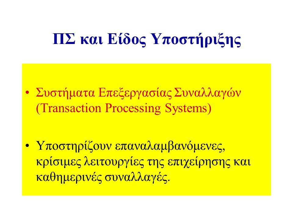ΠΣ και Είδος Υποστήριξης Συστήματα Επεξεργασίας Συναλλαγών (Transaction Processing Systems) Υποστηρίζουν επαναλαμβανόμενες, κρίσιμες λειτουργίες της επιχείρησης και καθημερινές συναλλαγές.