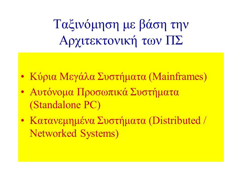 Ταξινόμηση με βάση την Αρχιτεκτονική των ΠΣ Κύρια Μεγάλα Συστήματα (Mainframes) Αυτόνομα Προσωπικά Συστήματα (Standalone PC) Κατανεμημένα Συστήματα (Distributed / Networked Systems)