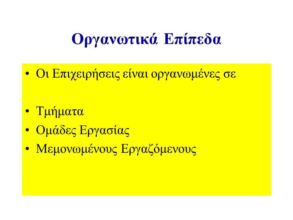 Συστήματα Επεξεργασίας Συναλλαγών (παραδείγματα) Καταγραφή Αγορών, Πωλήσεων, Πληρωμές, Τιμολόγια, Μισθολόγιο, Αναφορές σχετικές με την πορεία της παραγωγής (σε ημερίσια βάση), έλεγχος ποιότητας, αποθεμάτων, κλπ.