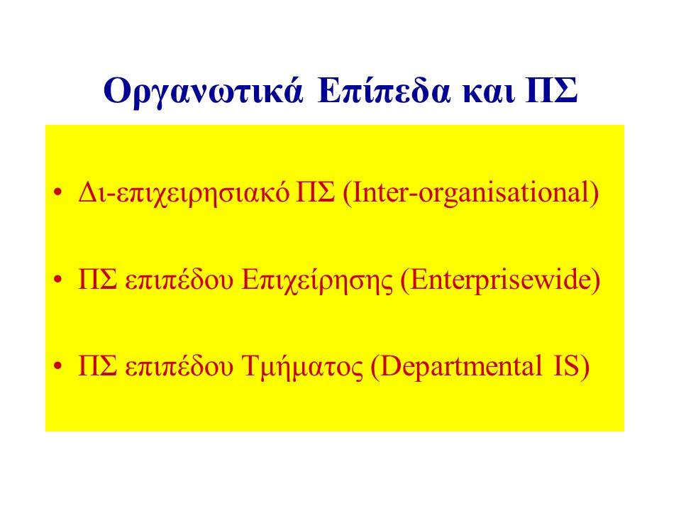Οργανωτικά Επίπεδα και ΠΣ Δι-επιχειρησιακό ΠΣ (Inter-organisational) ΠΣ επιπέδου Επιχείρησης (Enterprisewide) ΠΣ επιπέδου Τμήματος (Departmental IS)