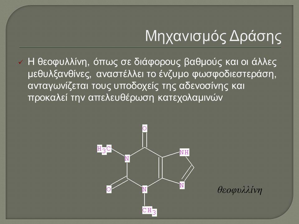Η θεοφυλλίνη, όπως σε διάφορους βαθμούς και οι άλλες μεθυλξανθίνες, αναστέλλει το ένζυμο φωσφοδιεστεράση, ανταγωνίζεται τους υποδοχείς της αδενοσίνης και προκαλεί την απελευθέρωση κατεχολαμινών θεοφυλλίνη