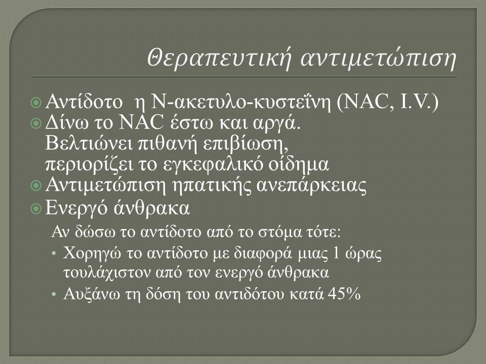  Αντίδοτο η Ν-ακετυλο-κυστεΐνη (NAC, I.V.)  Δίνω το NAC έστω και αργά.
