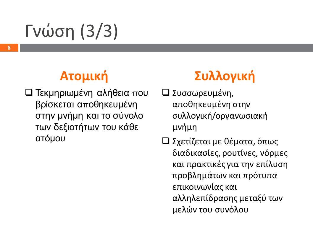 Γνώση (3/3) Ατομική  Τεκμηριωμένη αλήθεια π ου βρίσκεται α π οθηκευμένη στην μνήμη και το σύνολο των δεξιοτήτων του κάθε ατόμου Συλλογική  Συσσωρευμ