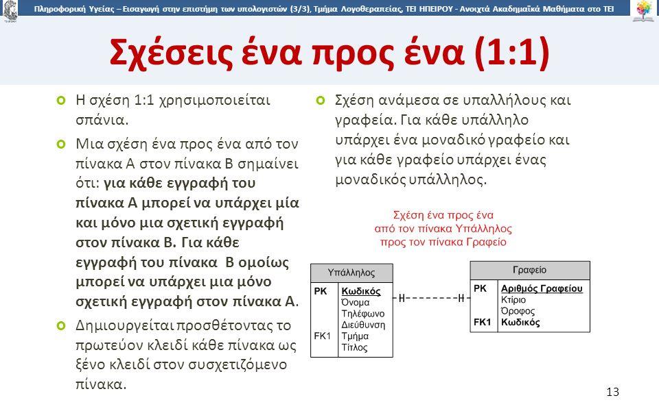 1313 Πληροφορική Υγείας – Εισαγωγή στην επιστήμη των υπολογιστών (3/3), Τμήμα Λογοθεραπείας, ΤΕΙ ΗΠΕΙΡΟΥ - Ανοιχτά Ακαδημαϊκά Μαθήματα στο ΤΕΙ Ηπείρου Σχέσεις ένα προς ένα (1:1) 13  Η σχέση 1:1 χρησιμοποιείται σπάνια.