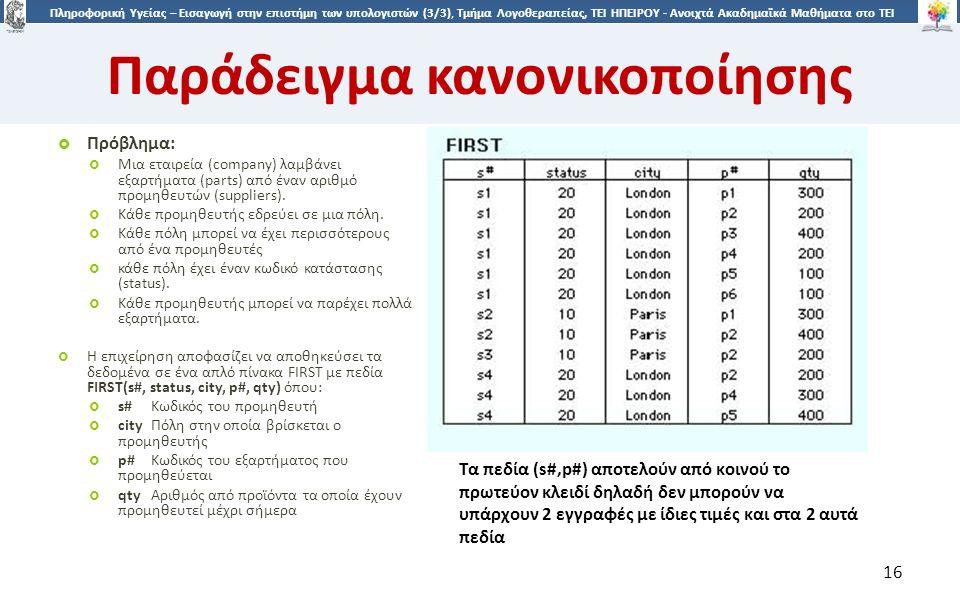 1616 Πληροφορική Υγείας – Εισαγωγή στην επιστήμη των υπολογιστών (3/3), Τμήμα Λογοθεραπείας, ΤΕΙ ΗΠΕΙΡΟΥ - Ανοιχτά Ακαδημαϊκά Μαθήματα στο ΤΕΙ Ηπείρου Παράδειγμα κανονικοποίησης 16  Πρόβλημα:  Μια εταιρεία (company) λαμβάνει εξαρτήματα (parts) από έναν αριθμό προμηθευτών (suppliers).