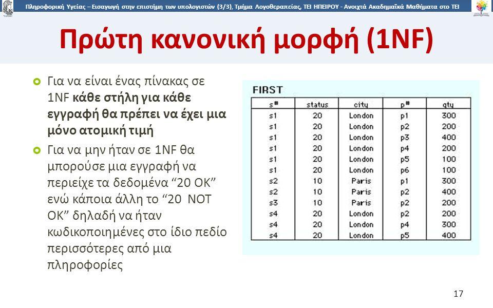 1717 Πληροφορική Υγείας – Εισαγωγή στην επιστήμη των υπολογιστών (3/3), Τμήμα Λογοθεραπείας, ΤΕΙ ΗΠΕΙΡΟΥ - Ανοιχτά Ακαδημαϊκά Μαθήματα στο ΤΕΙ Ηπείρου Πρώτη κανονική μορφή (1NF)  Για να είναι ένας πίνακας σε 1NF κάθε στήλη για κάθε εγγραφή θα πρέπει να έχει μια μόνο ατομική τιμή  Για να μην ήταν σε 1NF θα μπορούσε μια εγγραφή να περιείχε τα δεδομένα 20 OK ενώ κάποια άλλη το 20 NOT OK δηλαδή να ήταν κωδικοποιημένες στο ίδιο πεδίο περισσότερες από μια πληροφορίες 17